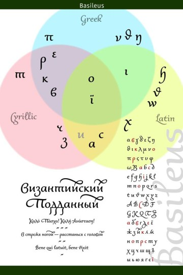 Шрифтовая гарнитура Basileus