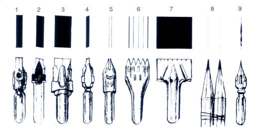 Искусство рукописного письма
