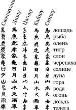 Стили написания иероглифов - иероглифы
