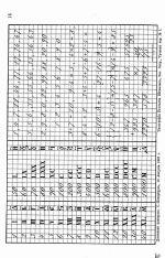 Русские прописи, составленные согласно указаниям училищного при святейшем синоде совета Спб. 1887